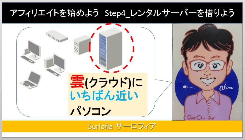 Step4_レンタルサーバーを借りよう
