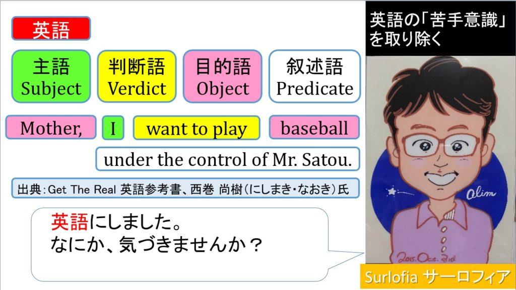 英語の語順を図解します