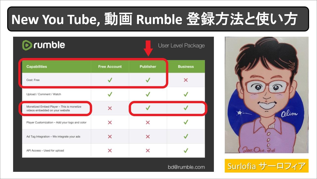 動画 Rumble 登録方法と使い方 アイキャッチ画像