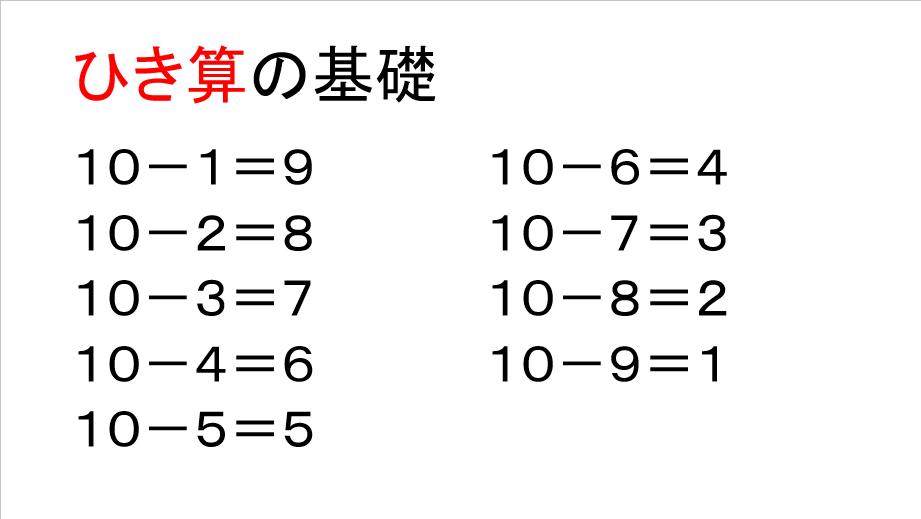 ひき算の基礎