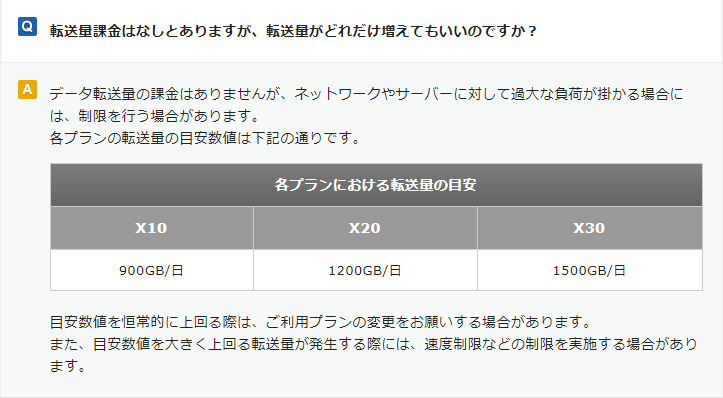 Golden Week の 「レンタルサーバー比較」-3 エックスサーバー転送量