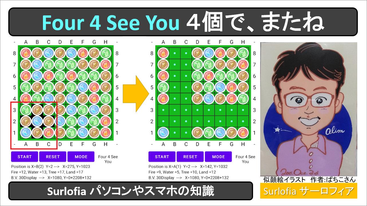 Four4SeeYou_EyeCatch